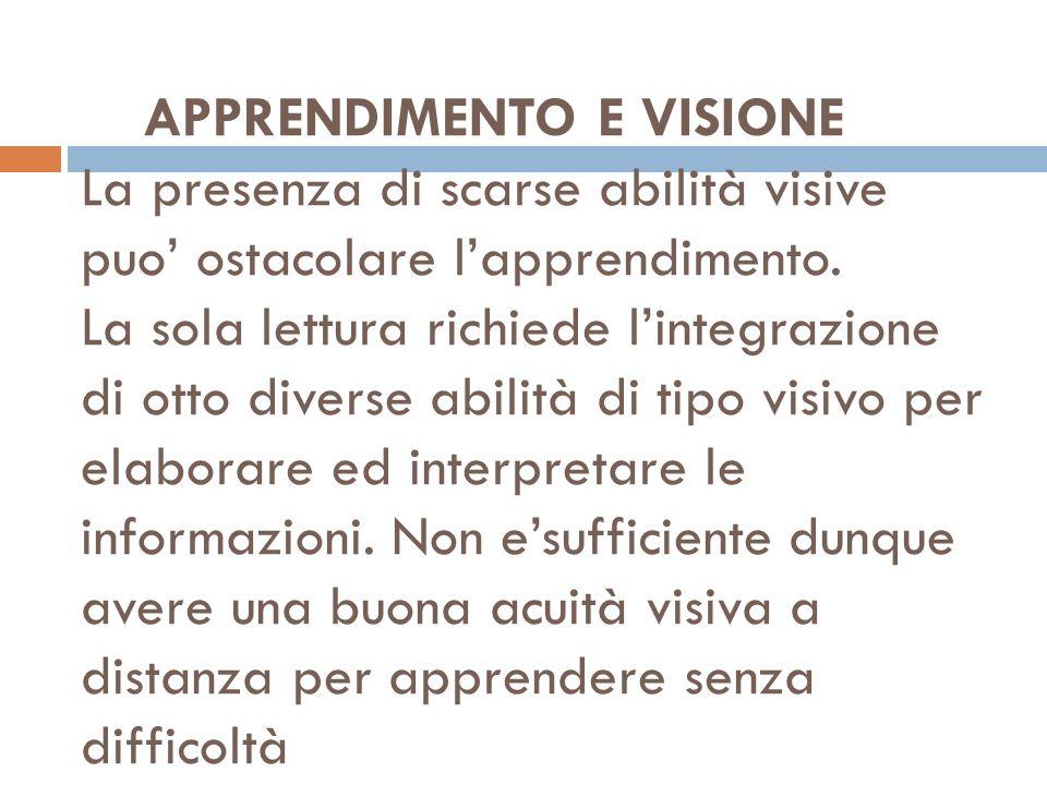 APPRENDIMENTO E VISIONE La presenza di scarse abilità visive puo' ostacolare l'apprendimento.
