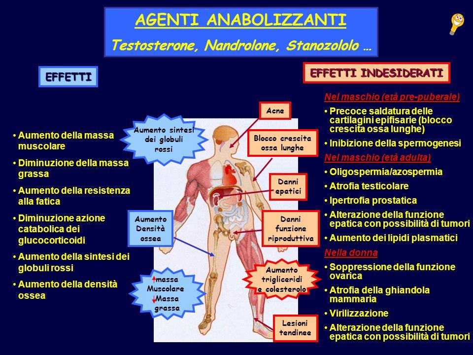 Testosterone, Nandrolone, Stanozololo …