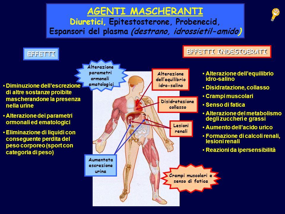 Diuretici, Epitestosterone, Probenecid,