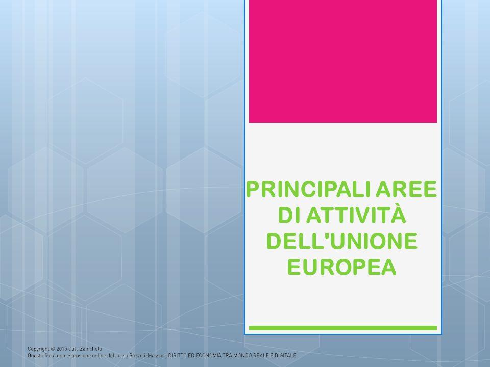 PRINCIPALI AREE DI ATTIVITÀ DELL UNIONE EUROPEA