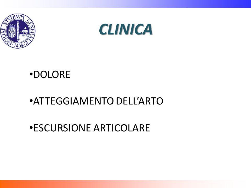 CLINICA DOLORE ATTEGGIAMENTO DELL'ARTO ESCURSIONE ARTICOLARE