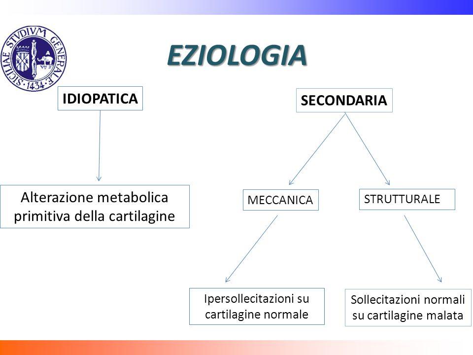 EZIOLOGIA IDIOPATICA SECONDARIA