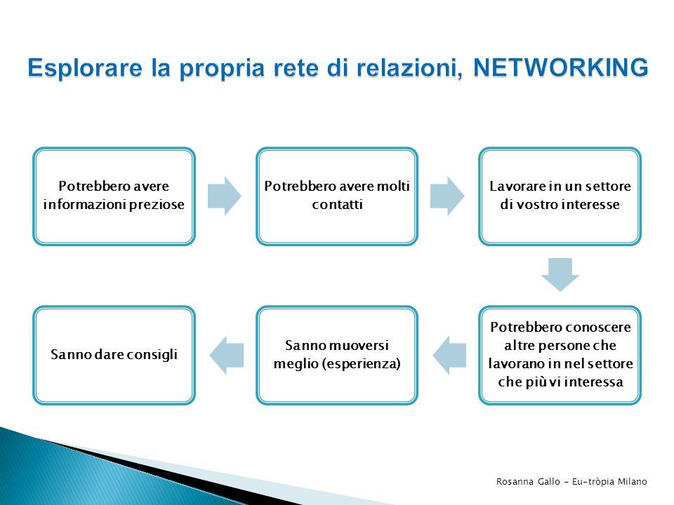 Esplorare la propria rete di relazioni, NETWORKING