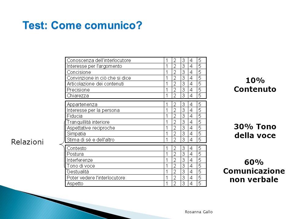 60% Comunicazione non verbale