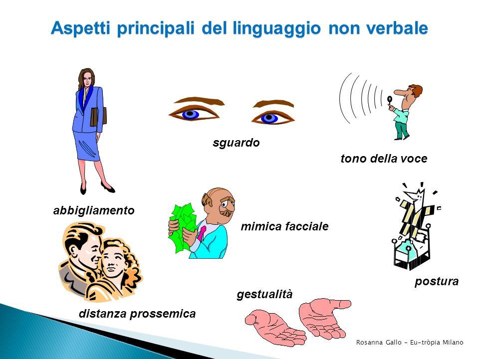 Aspetti principali del linguaggio non verbale