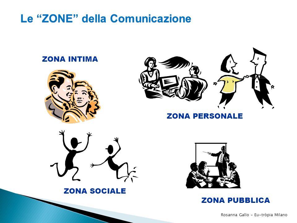 Le ZONE della Comunicazione