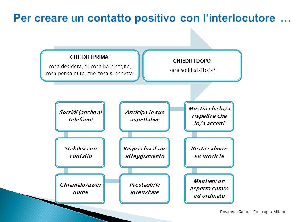 Per creare un contatto positivo con l'interlocutore …