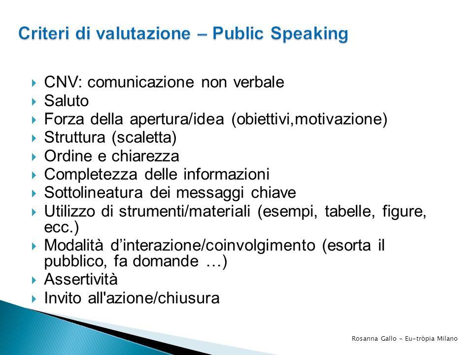 Criteri di valutazione – Public Speaking