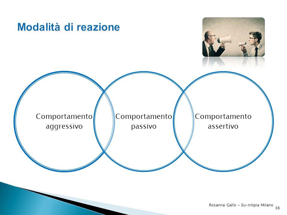 Modalità di reazione Rosanna Gallo - Eu-tròpia Milano