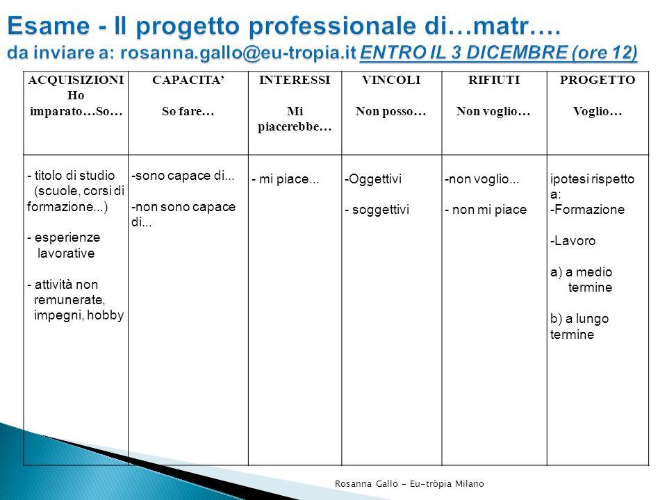 Esame - Il progetto professionale di…matr…. da inviare a: rosanna