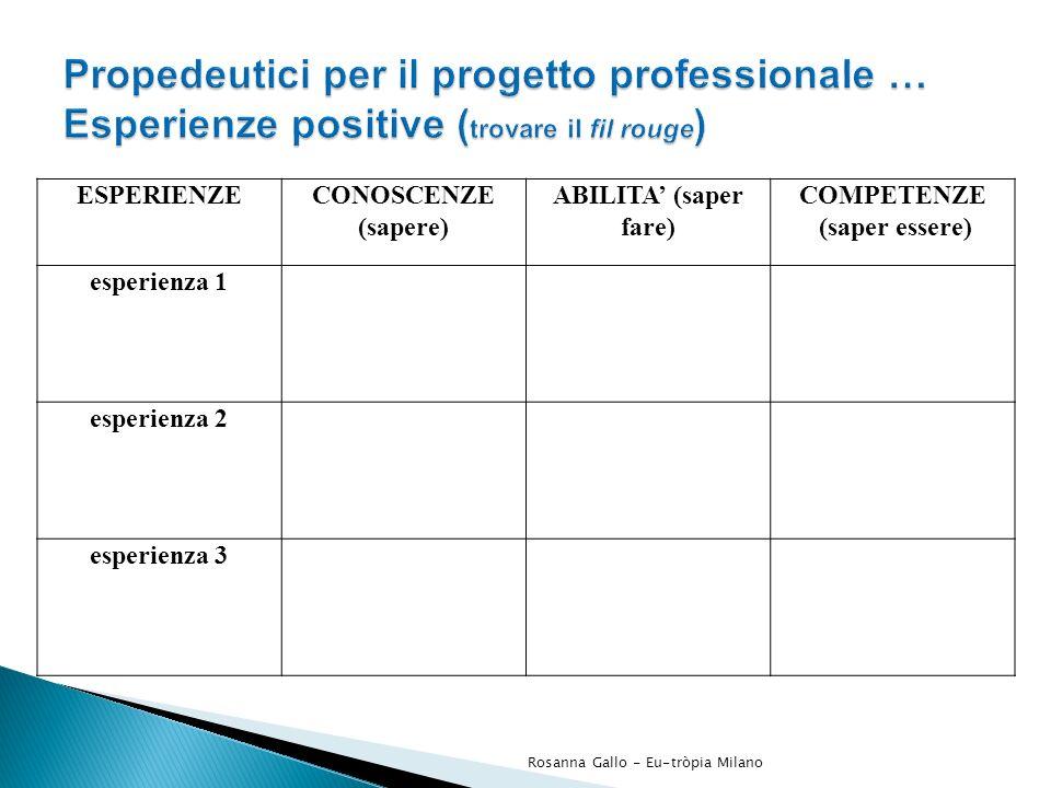 Propedeutici per il progetto professionale … Esperienze positive (trovare il fil rouge)