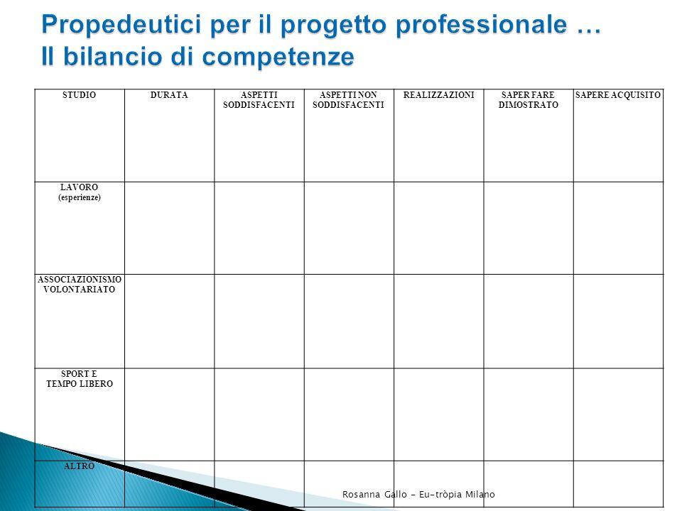 Propedeutici per il progetto professionale … Il bilancio di competenze