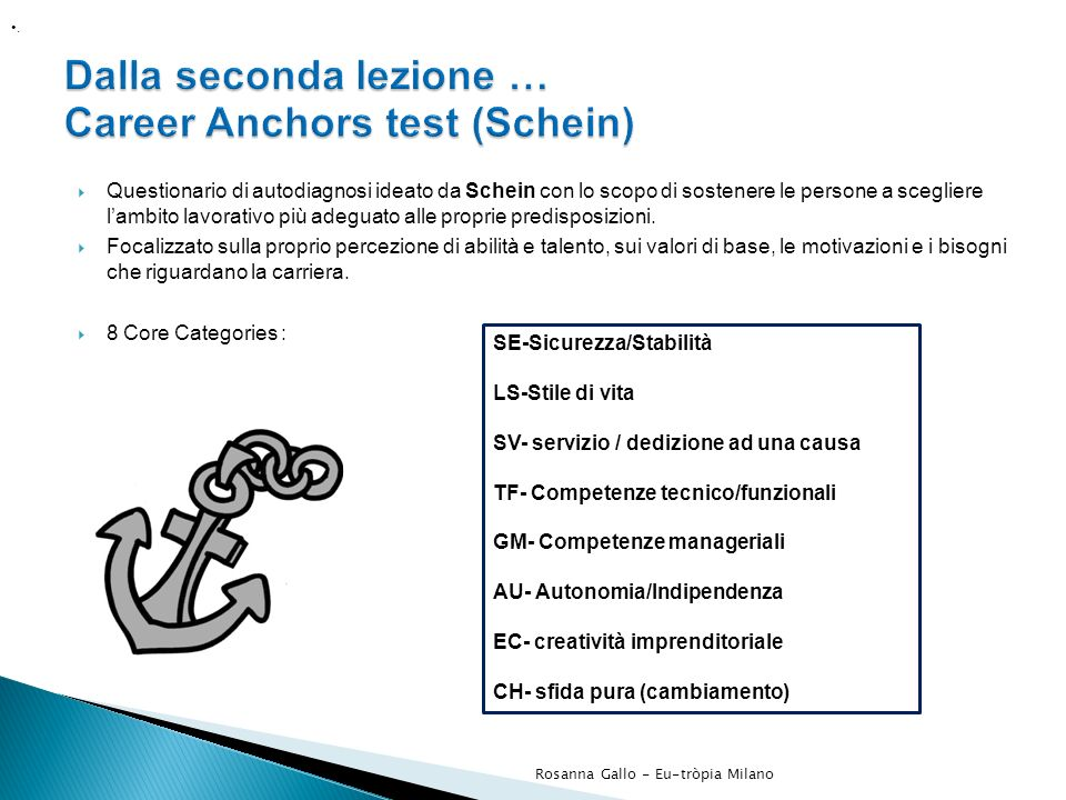 Dalla seconda lezione … Career Anchors test (Schein)