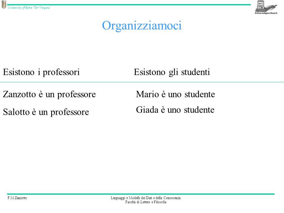 Organizziamoci Esistono i professori Esistono gli studenti