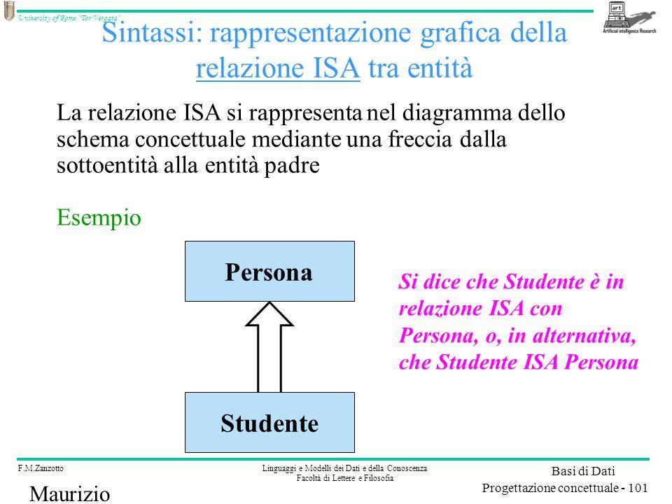 Sintassi: rappresentazione grafica della relazione ISA tra entità