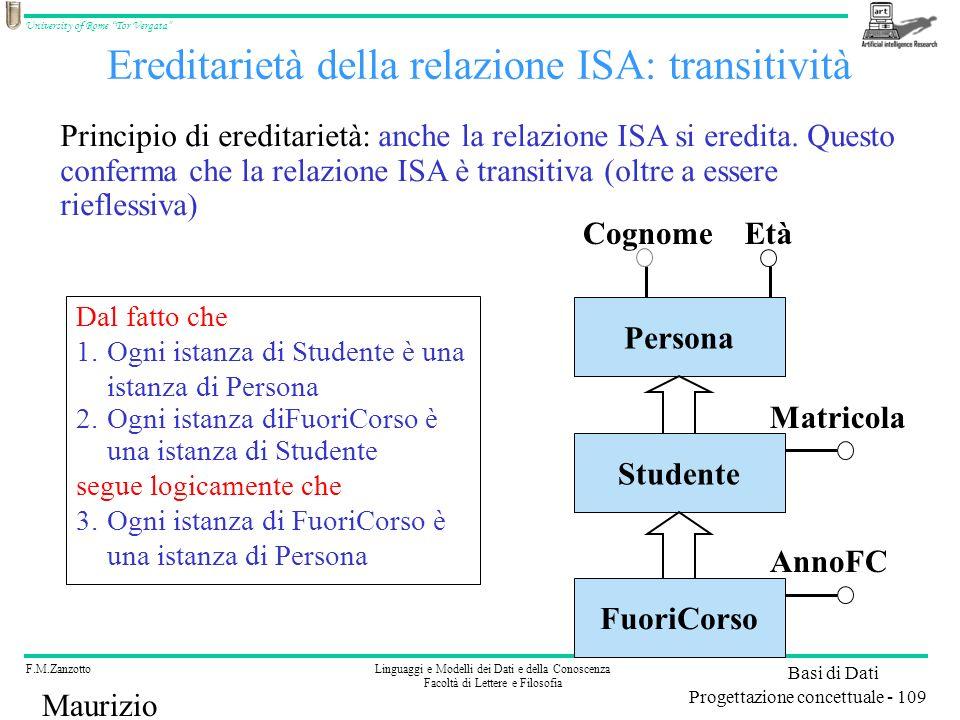 Ereditarietà della relazione ISA: transitività