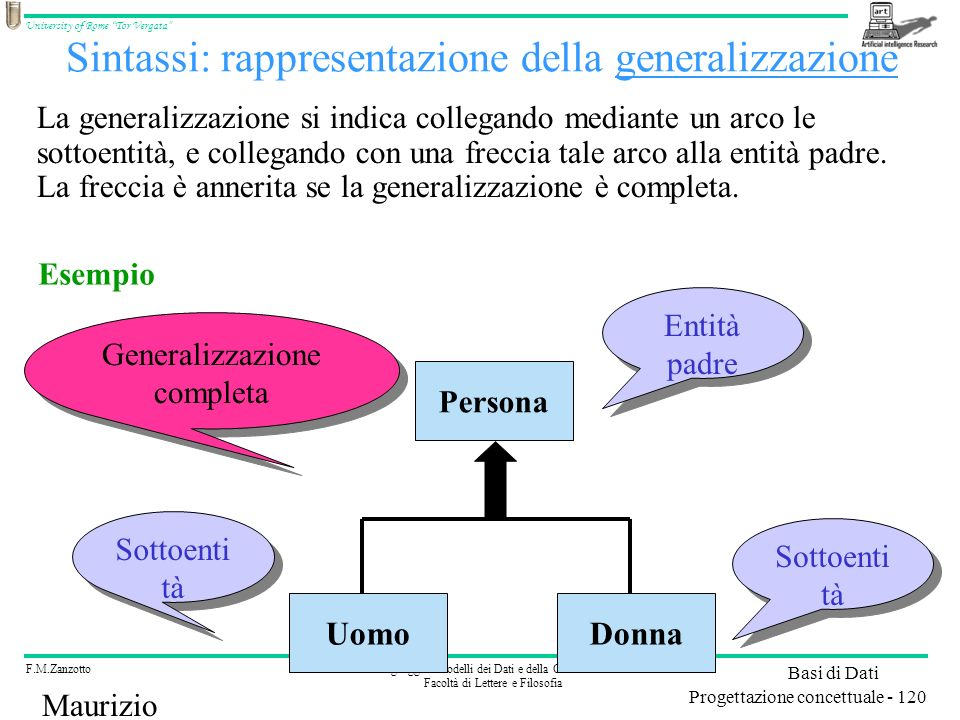 Sintassi: rappresentazione della generalizzazione