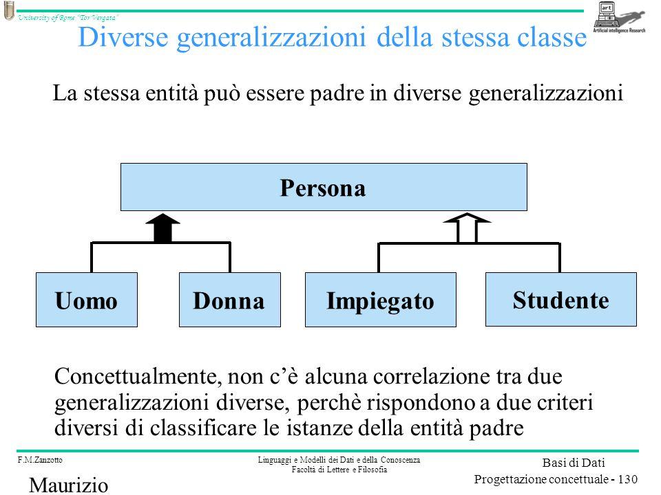 Diverse generalizzazioni della stessa classe