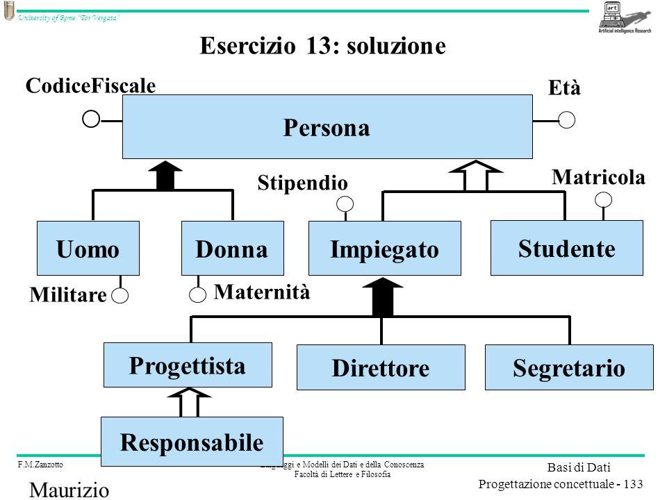 Esercizio 13: soluzione Persona Uomo Donna Impiegato Studente