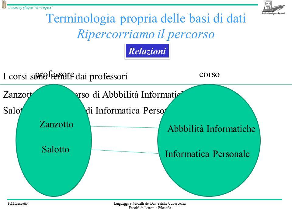 Terminologia propria delle basi di dati Ripercorriamo il percorso