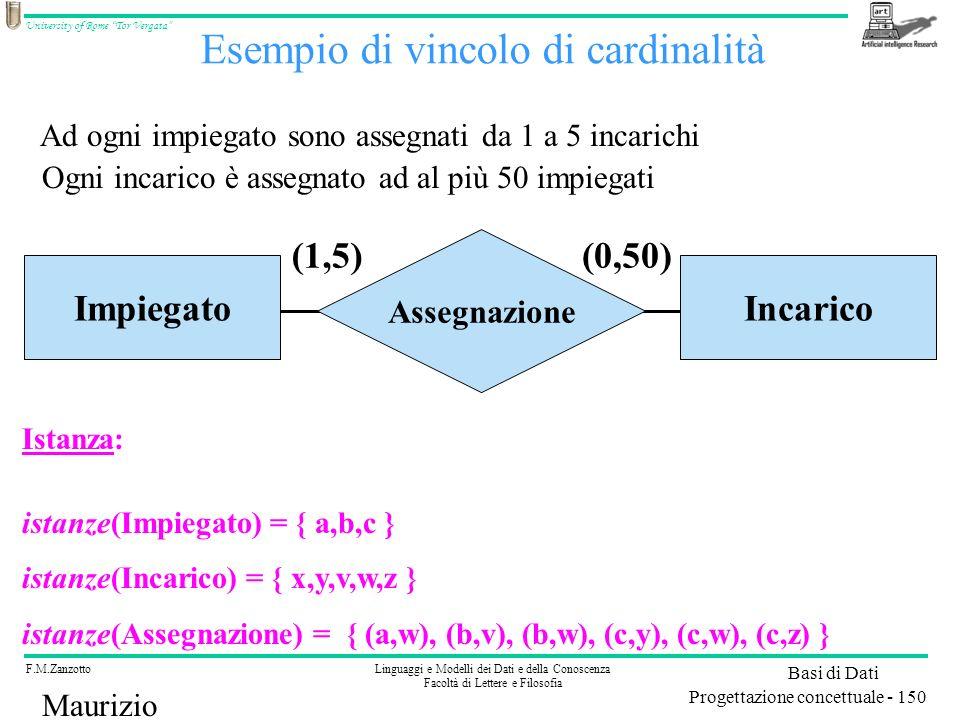 Esempio di vincolo di cardinalità