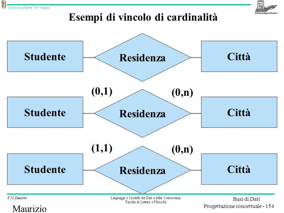 Esempi di vincolo di cardinalità