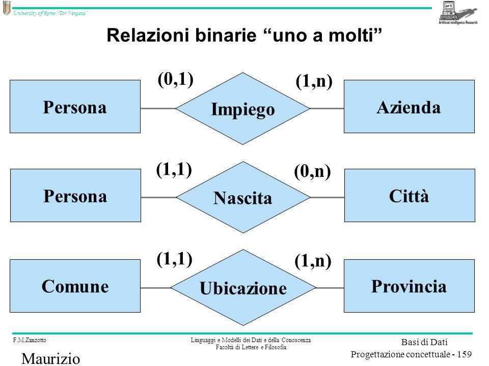 Relazioni binarie uno a molti