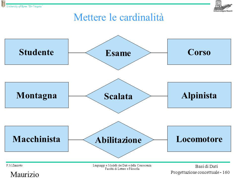 Mettere le cardinalità
