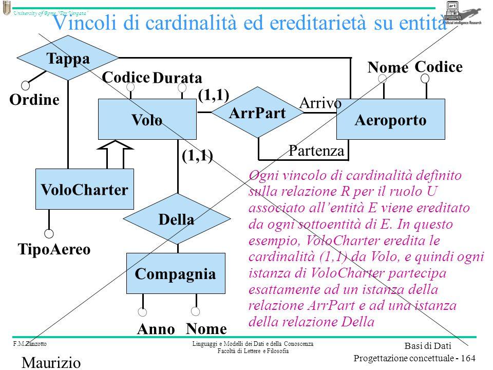 Vincoli di cardinalità ed ereditarietà su entità
