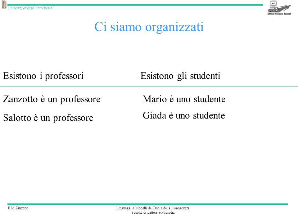 Ci siamo organizzati Esistono i professori Esistono gli studenti
