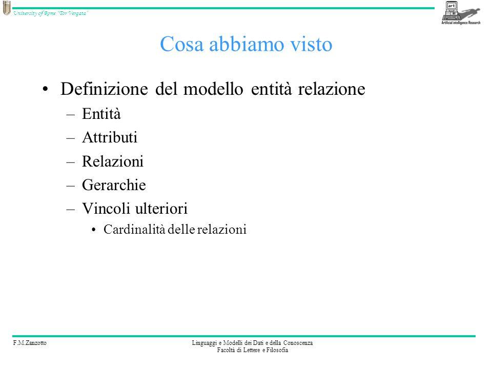 Cosa abbiamo visto Definizione del modello entità relazione Entità
