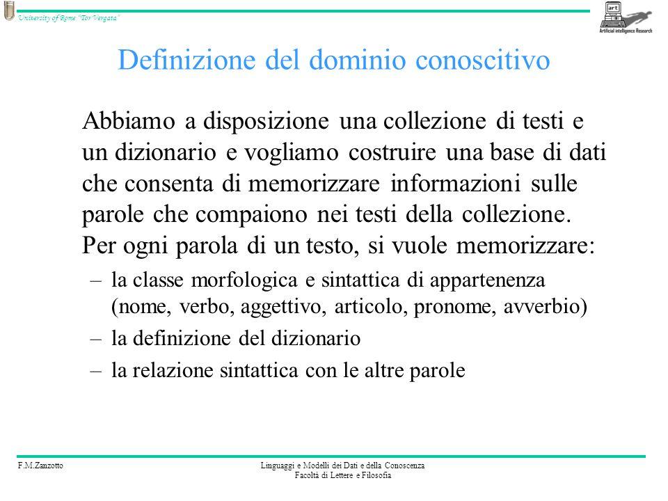 Definizione del dominio conoscitivo