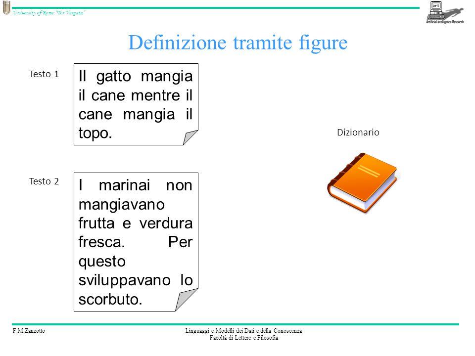 Definizione tramite figure