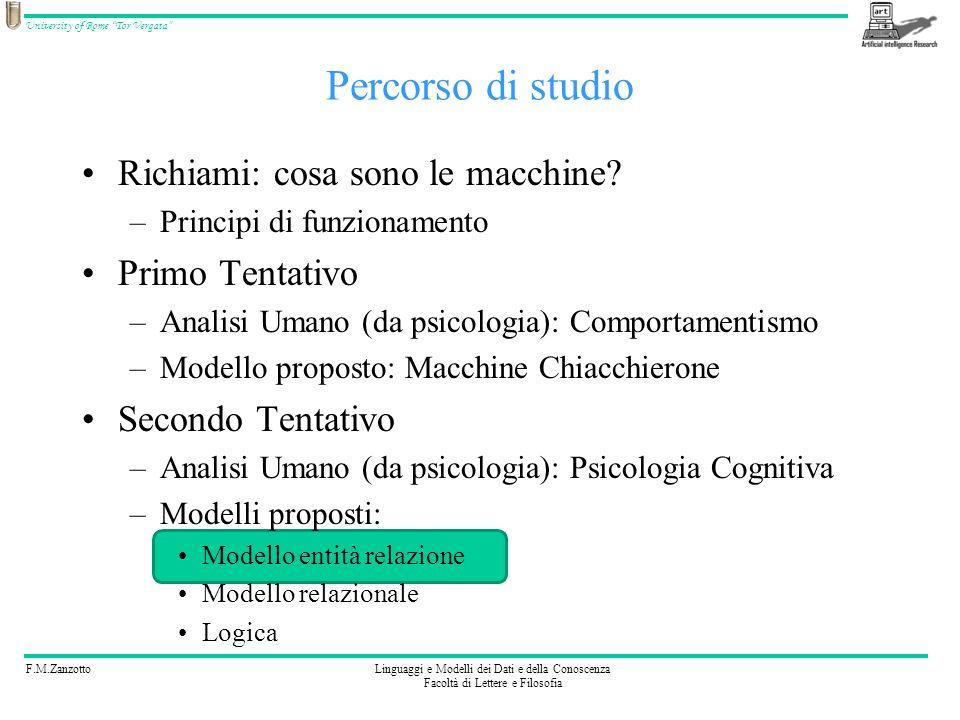 Percorso di studio Richiami: cosa sono le macchine Primo Tentativo