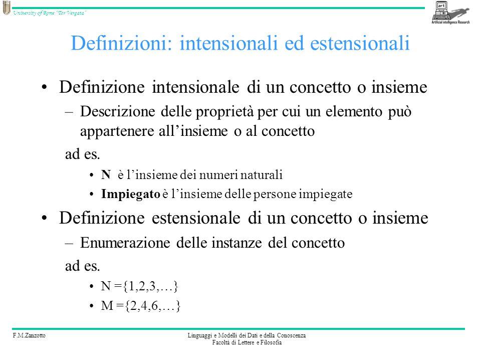 Definizioni: intensionali ed estensionali