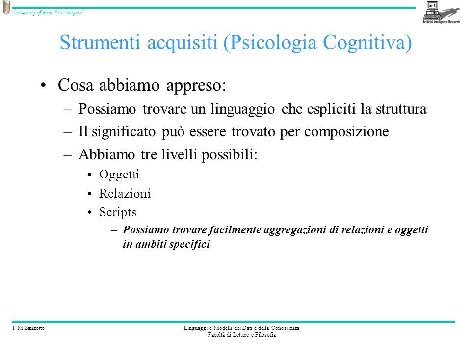 Strumenti acquisiti (Psicologia Cognitiva)