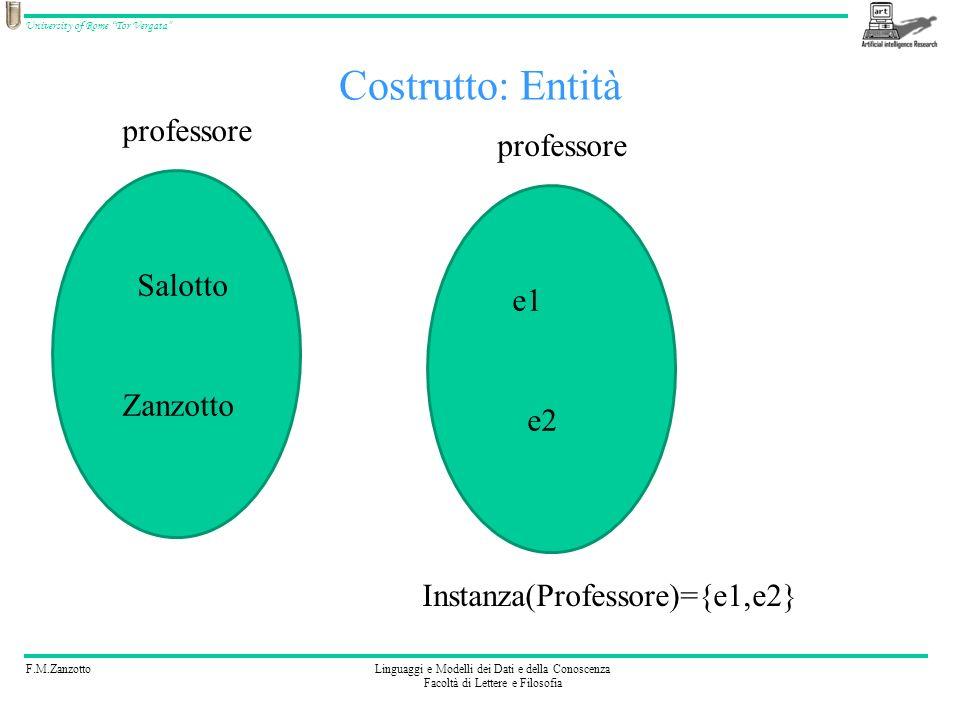 Costrutto: Entità professore professore Salotto e1 Zanzotto e2