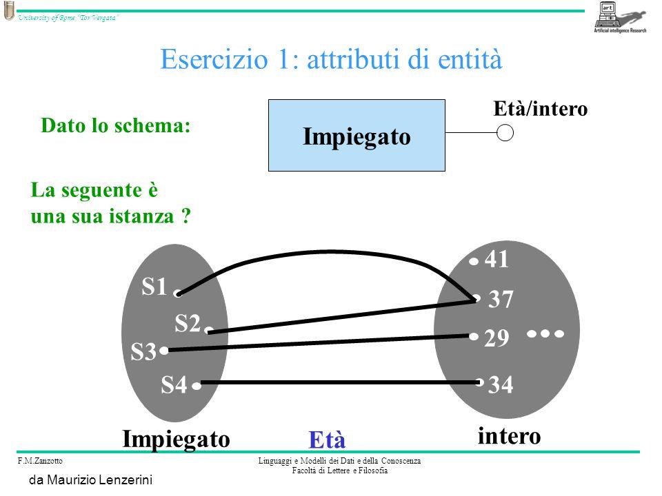 Esercizio 1: attributi di entità