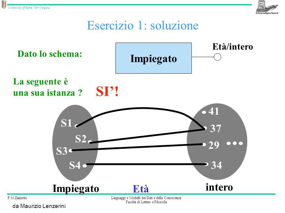 SI'! Esercizio 1: soluzione Impiegato 41 S1 37 S2 29 S3 S4 34