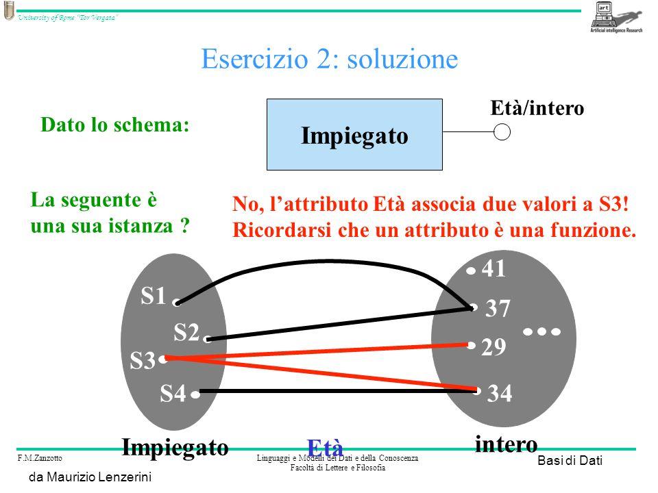 Esercizio 2: soluzione Impiegato 41 S1 37 S2 29 S3 S4 34 Impiegato