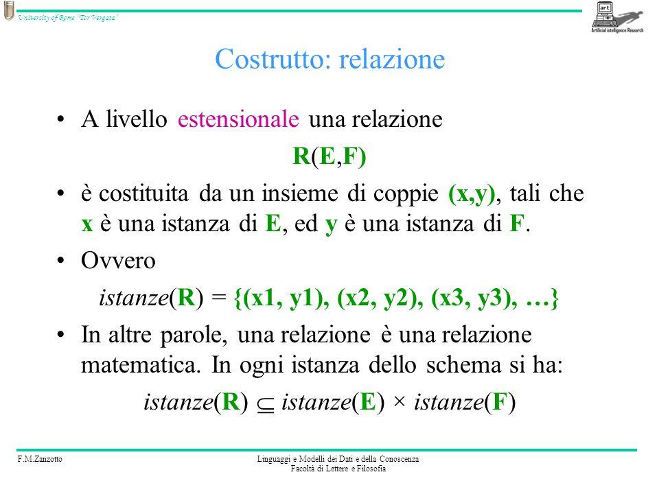 Costrutto: relazione A livello estensionale una relazione R(E,F)