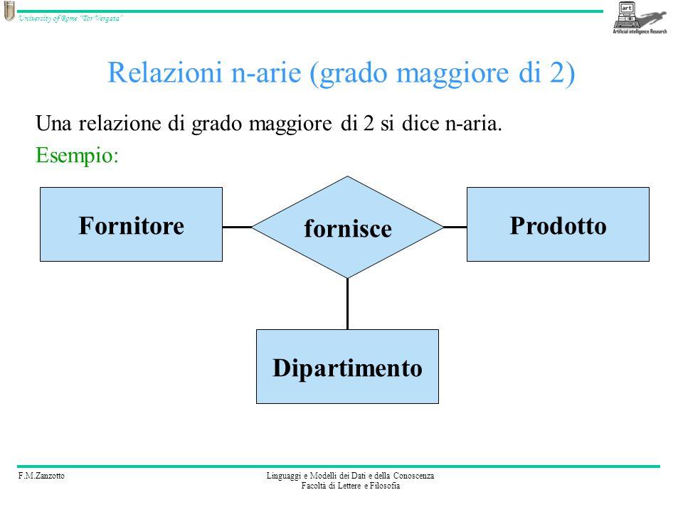Relazioni n-arie (grado maggiore di 2)