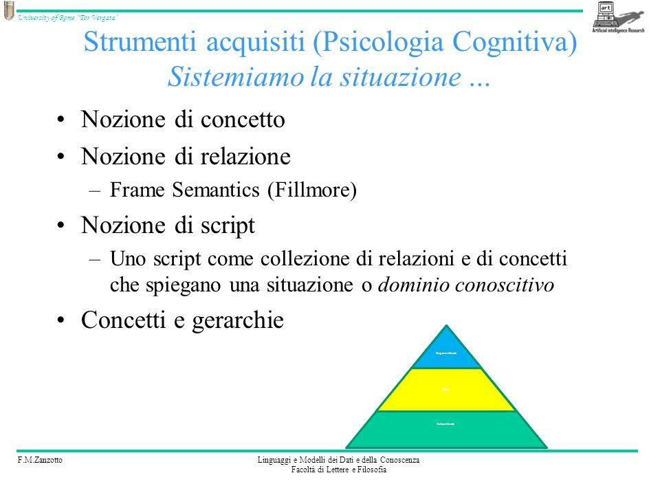Strumenti acquisiti (Psicologia Cognitiva) Sistemiamo la situazione …