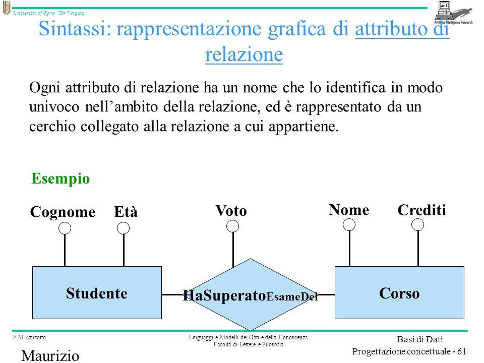 Sintassi: rappresentazione grafica di attributo di relazione