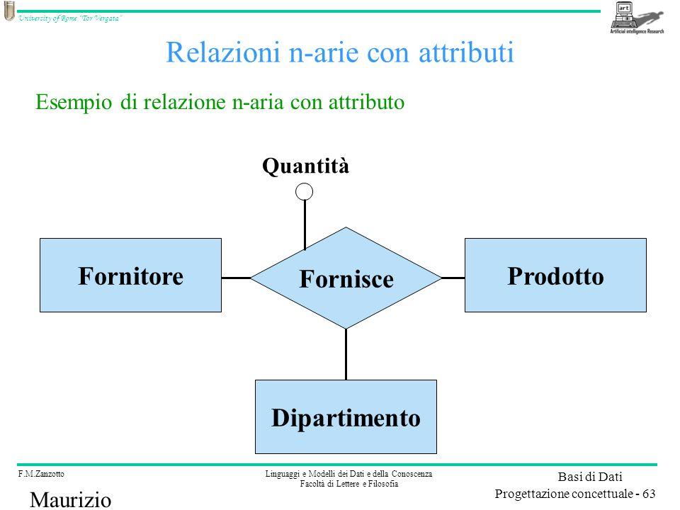 Relazioni n-arie con attributi