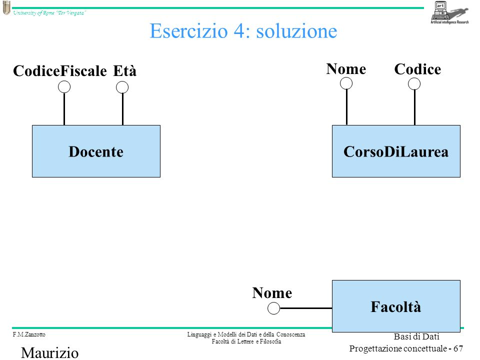 Esercizio 4: soluzione CodiceFiscale Età Nome Codice Docente