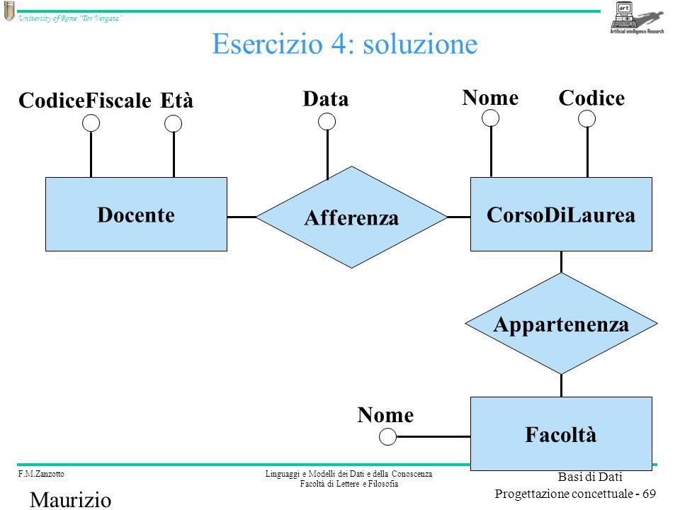 Esercizio 4: soluzione CodiceFiscale Età Data Nome Codice Afferenza