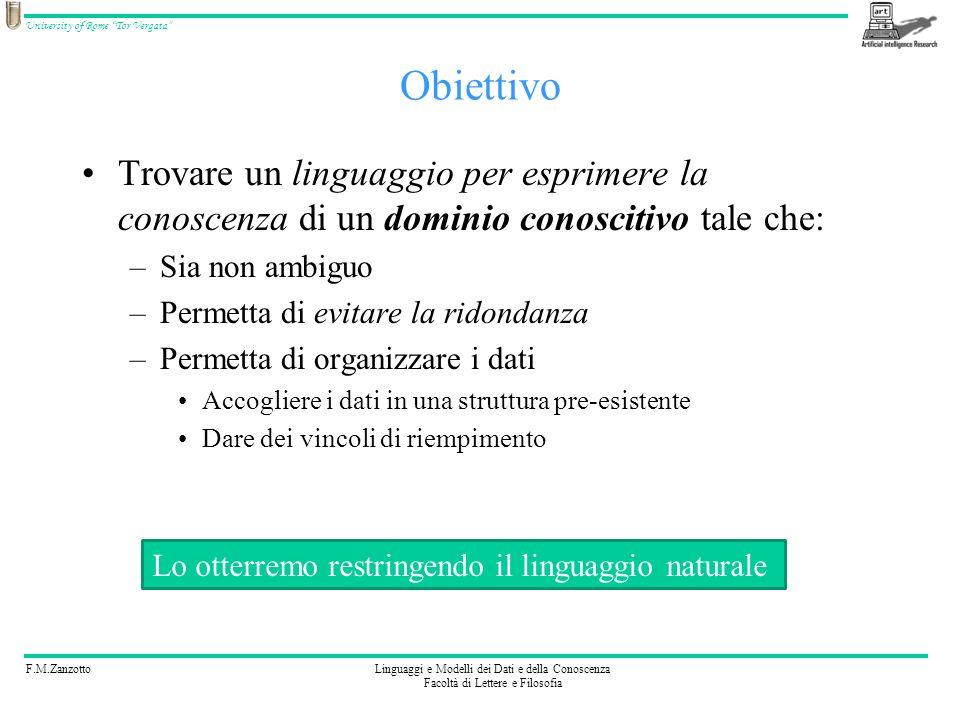 Obiettivo Trovare un linguaggio per esprimere la conoscenza di un dominio conoscitivo tale che: Sia non ambiguo.