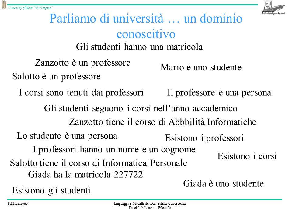 Parliamo di università … un dominio conoscitivo