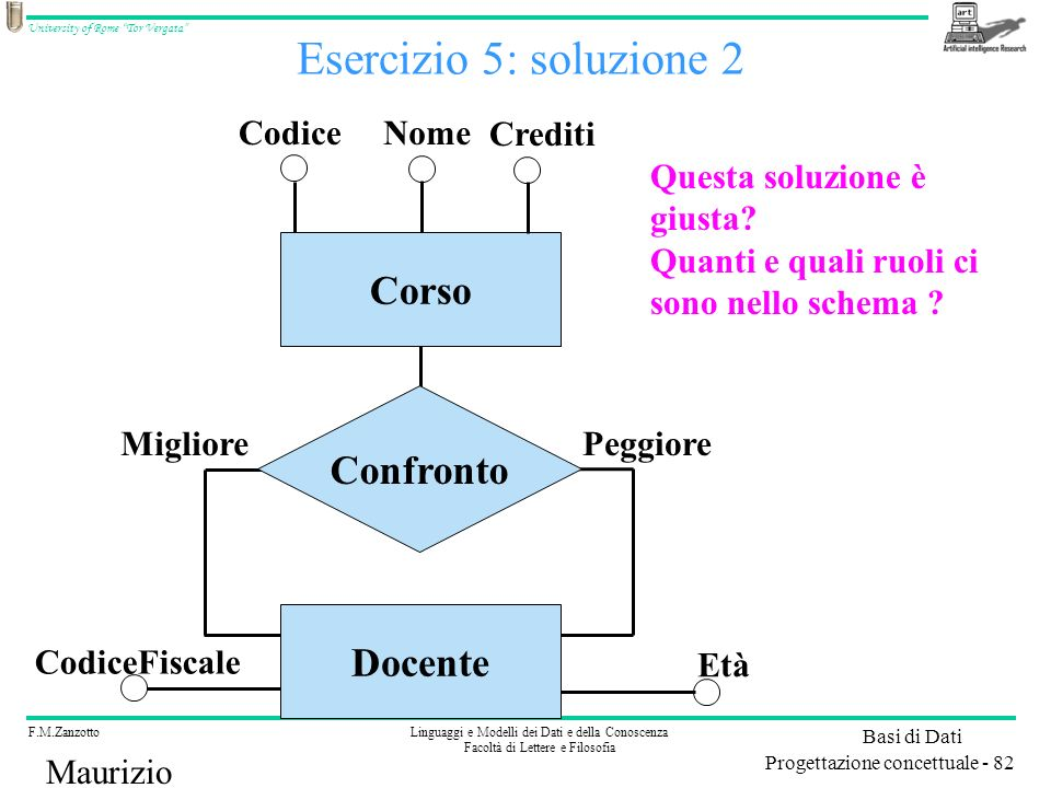 Esercizio 5: soluzione 2 Corso Confronto Docente Codice Nome Crediti